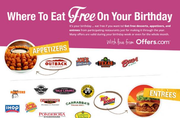 Infographic: A Guide to Eating Free on Your Birthday