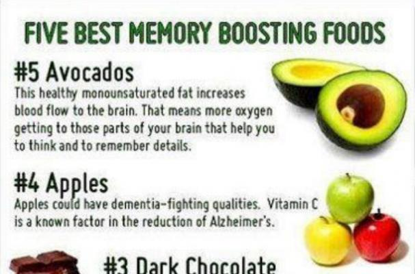Infographic: 5 Memory Boosting Foods