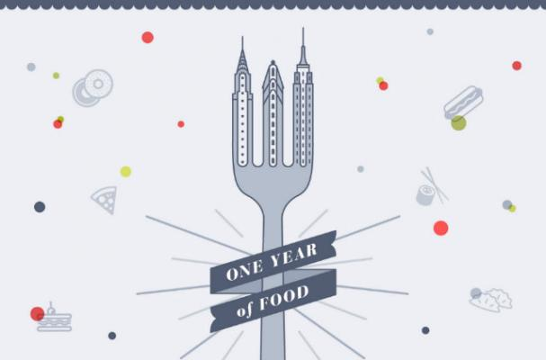 Infographic: A Year of Food in NYC